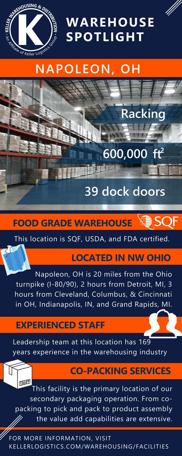 Features of Keller Warehousing & Distribution   Northwest Ohio   Napoleon Ohio