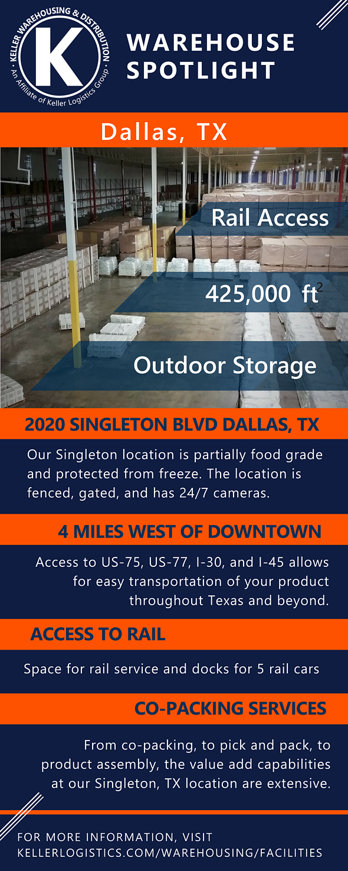 Singleton Warehouse Spotlight