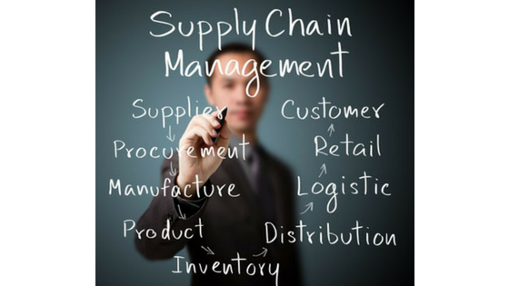 Man writing terms - Supply Chain Management, Supplies, Procurement, Manufacture, Product, Inventory, Distribution, Logistic, Retail, Customer