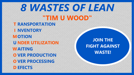 "8 Wastes of Lean ""TIM U WOOD"" Transportation, Inventory, Motion, Under utilization, Waiting, Over production, Over processing, Defects"
