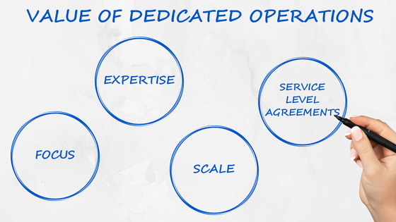 Understanding Value of Dedicated Operations - Focus, Expertise, Scale, Service Level Agreements
